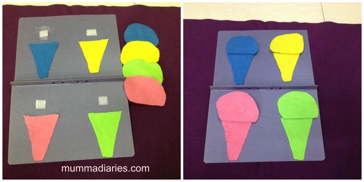 cones shape